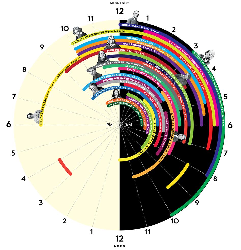 3031754-inline-i-sleep-schedule