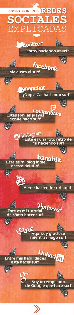 redes-sociales-surf-infografia